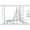 Spectral characteristics of 5-hydroxymethylfurfural ...
